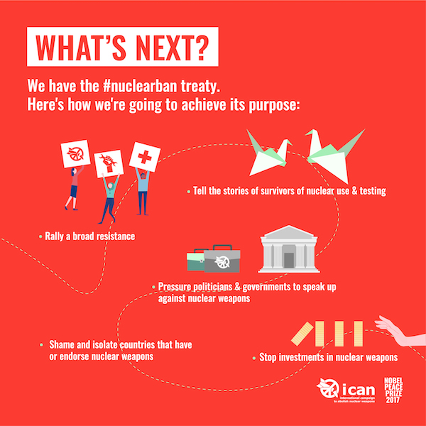 What's next: We have the nuclear Ban Treaty, here's who we're going to achieve it's purpose